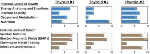 bah-thyroid-graphs